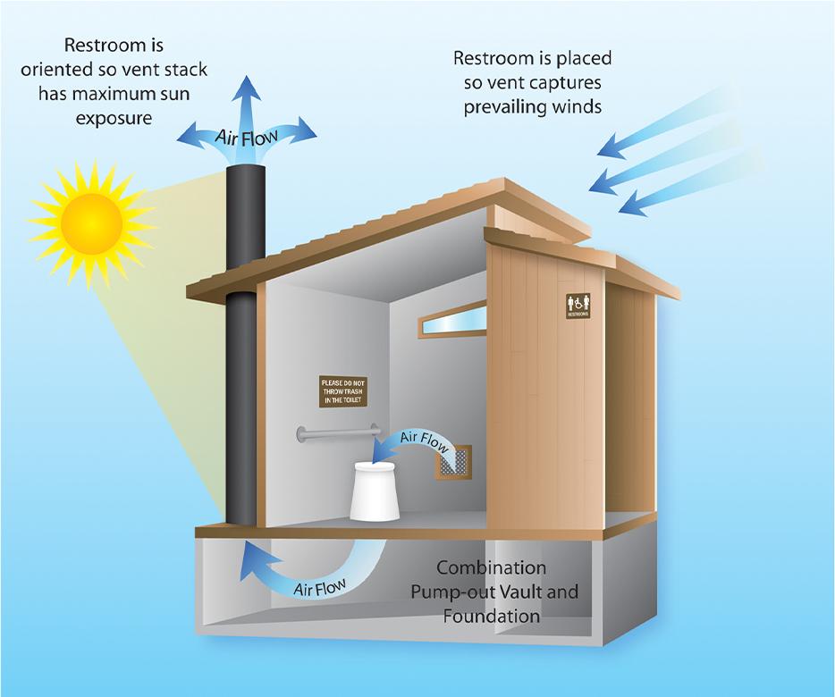 Easi-Set restroom fan diagram